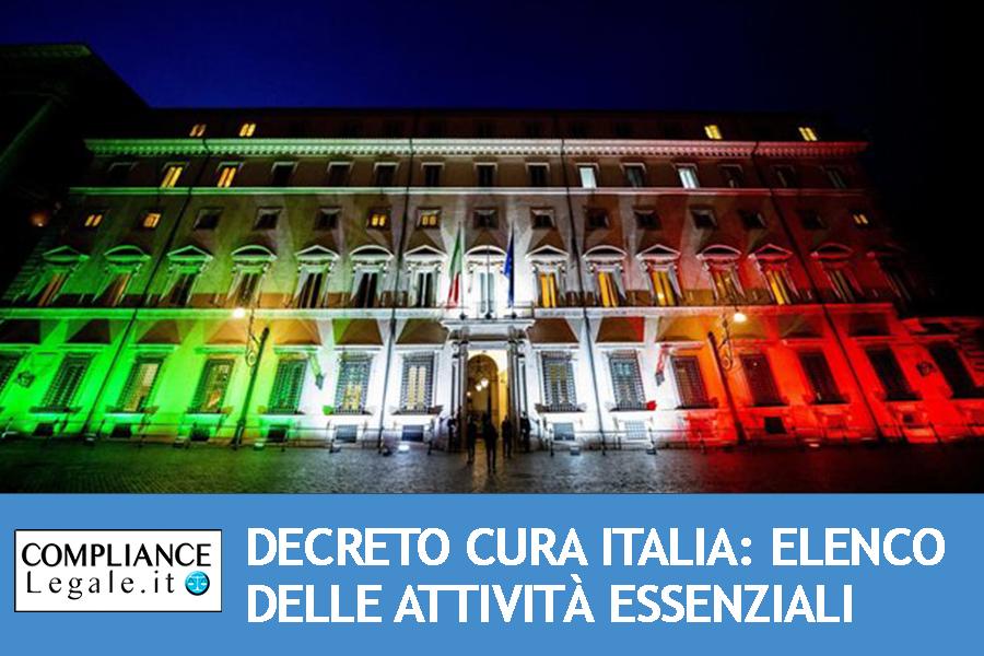 Coronavirus, Decreto Cura Italia: elenco delle attività essenziali e dettagli.
